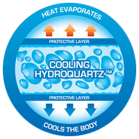 Hydroquartz